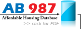 AB 987 Affordable Housing